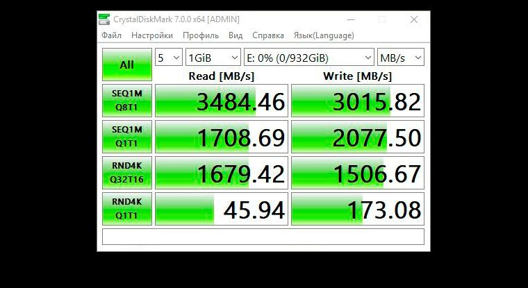 CrystalDiskMark, WD Black SN750