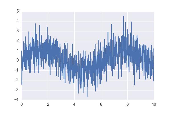 graph   Tensorflow