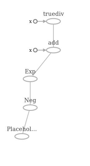sigmoid computation graph   Tensorflow
