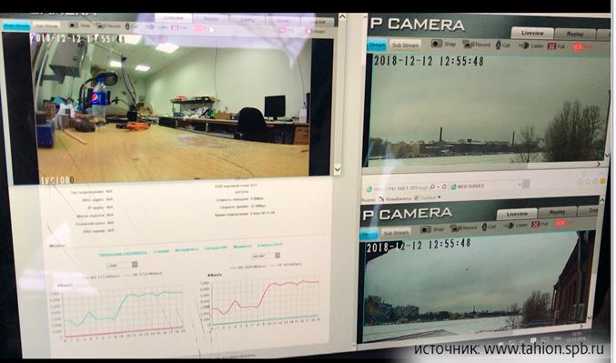 Рис.5. Реальный трафик передачи по Wi-Fi от 3 видеокамер 2Мп, 25 к/с, в стандарте H264 на дистанции 1200 м в центре города.