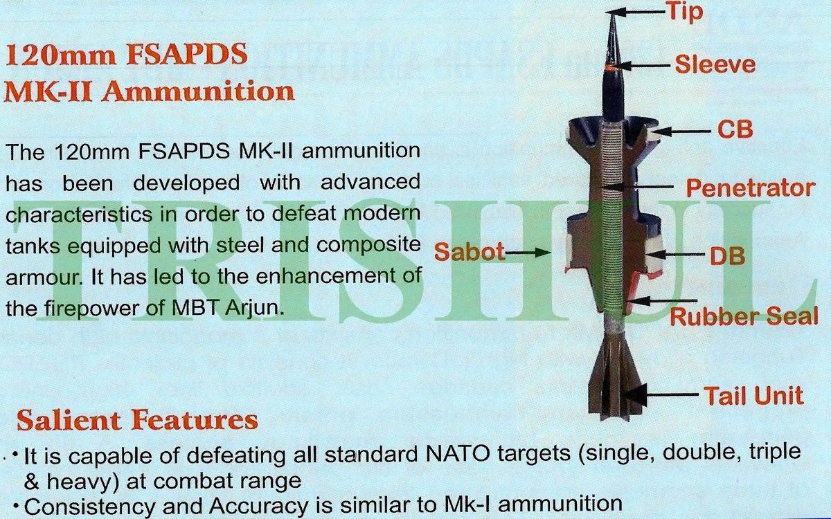 БОПС Mk. 2. Заявленные характеристики в 500 мм на 2 км выглядят слишком завышенными из-за небольшой длины снаряда