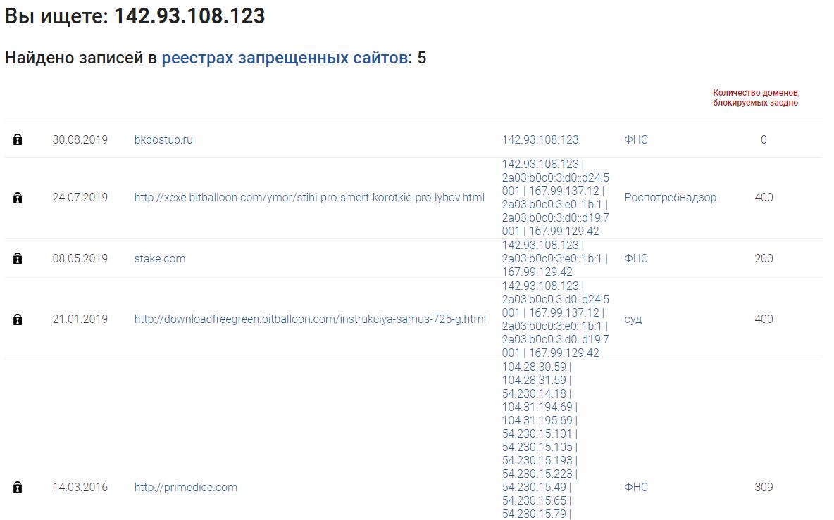 Если у вас отвалятся сертификаты Let's Encrypt, то в этом виноват Роскомнадзор со своими блокировками по IP 1