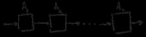 Automata composition