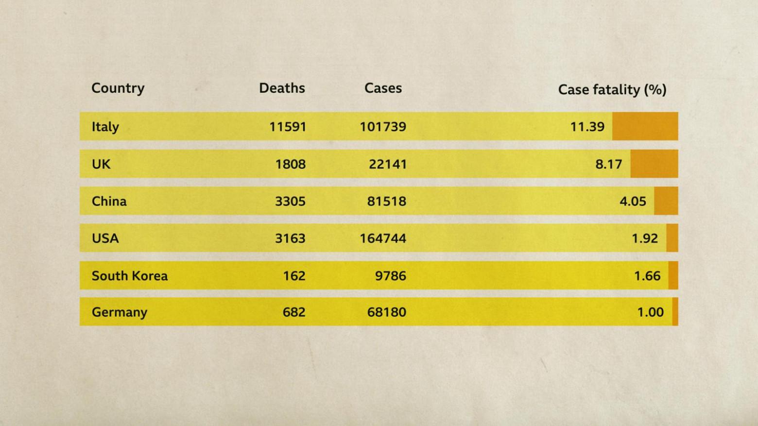 Коронавирус: опасная иллюзия смертности