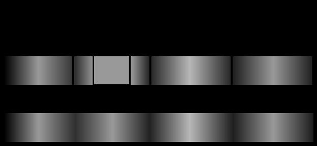 40e6ce76ef51b5 Я специально сделал картину черно-белой, чтобы не сбивать лишний раз с  толку. Здесь черно-белый градиент – это палитра цветов, где черным указаны  базовые ...