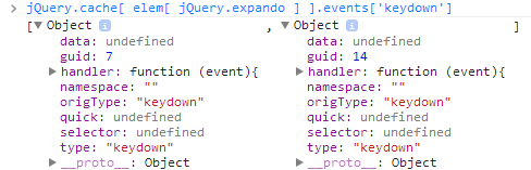 Где jQuery хранит обработчики событий / Habr