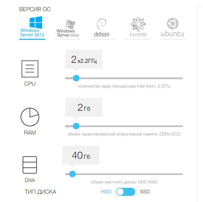Ssd хостинг отличие игровой хостинг сервера за дешево