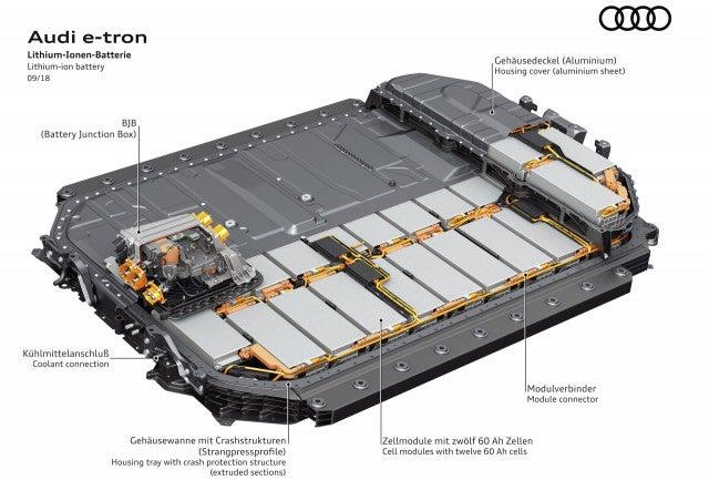 Audi e-Tron battery schematic