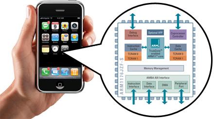 Внутри iPhone скрывается процессор  ARM@620 МГц