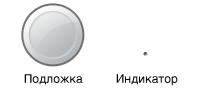 Elements