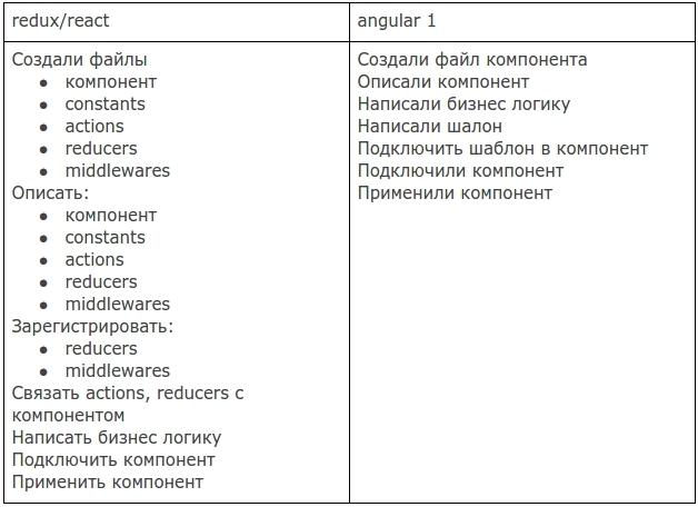 compare-table