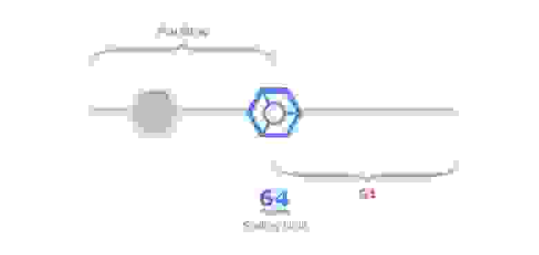 Infobox Jelastic Scaling Limit