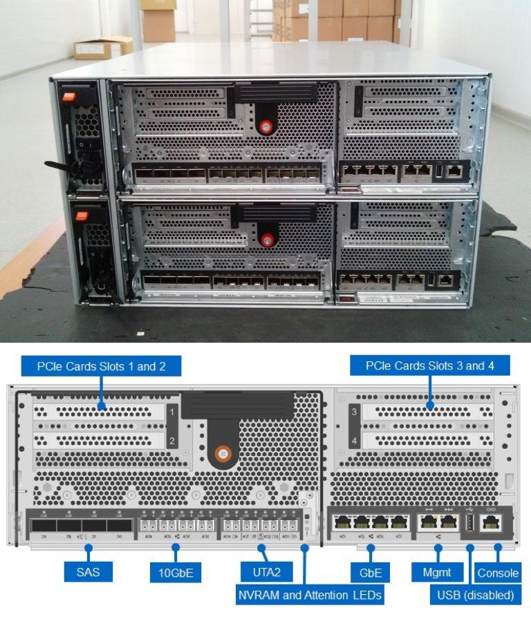 Порты FAS8040