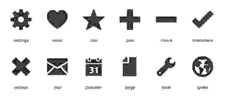Fundation Icons