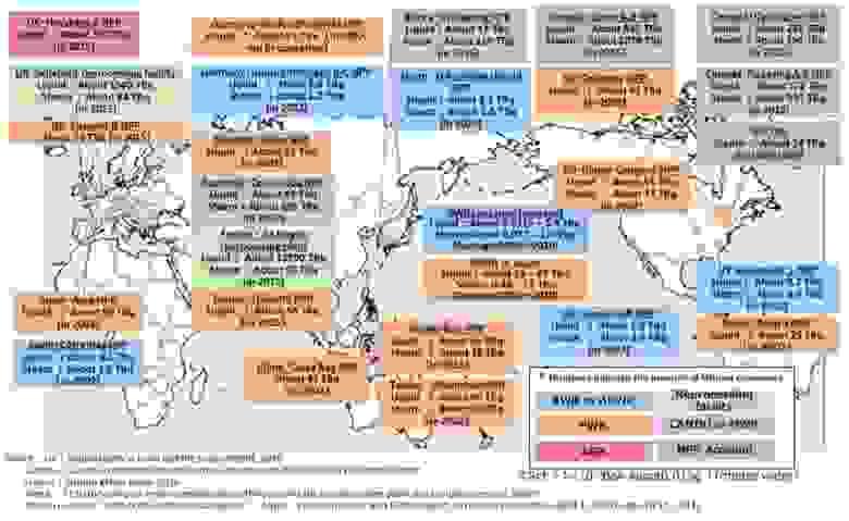 Примеры годовых сбросов (liquid) трития различных АЭС и заводов по переработке ядерного топлива.