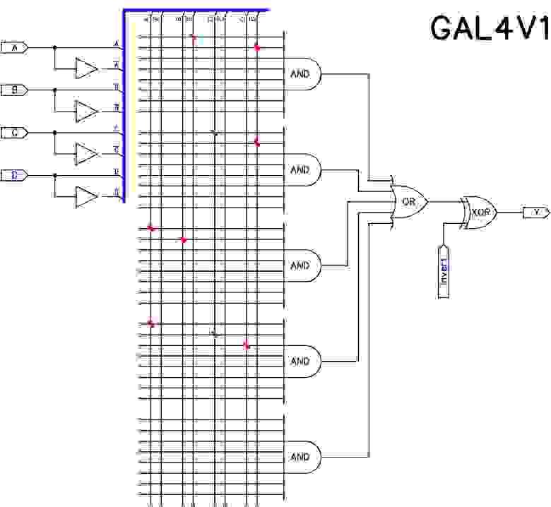 Упрощённое устройство микросхем GAL на примере гипотетической микросхемы GAL4V1