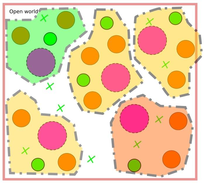Разделение на зоны с разными точками интереса