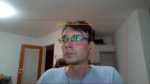 Очки не мещают определять направление взгляда