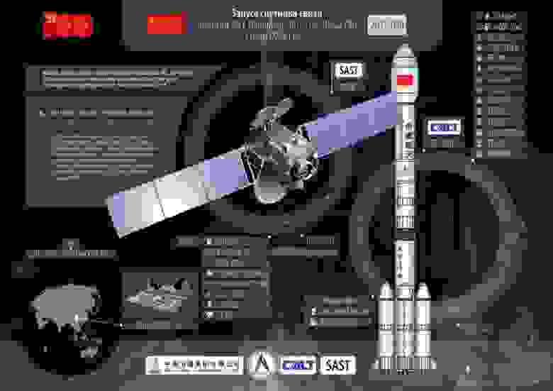 Чжунсин-9B ( ZhongXing-9B) – CZ-3B/G2 Y86