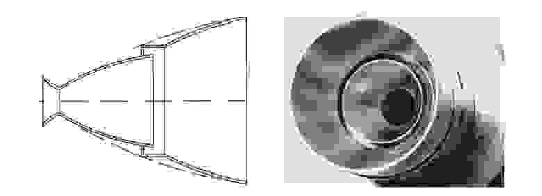 Примерный вид и схема щелевого сопла