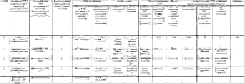 Журнал поэкземплярного учета СКЗИ для обладателя конфиденциальной информации