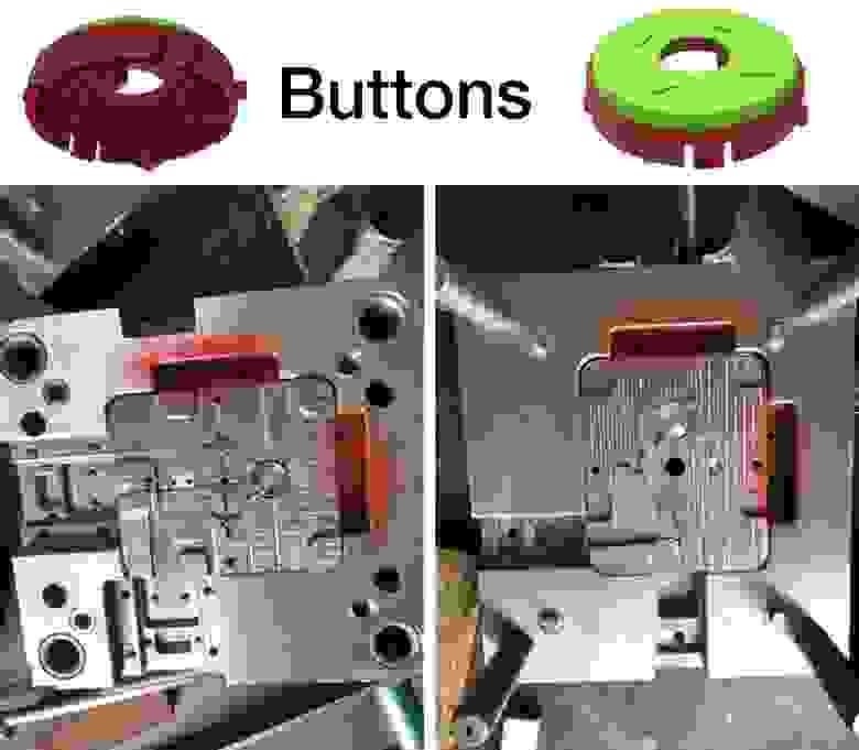 Форма для кнопок