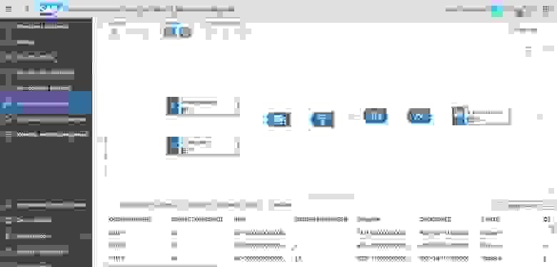 Визуальное моделирование витрин