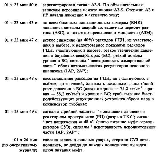 Комиссия Госпроматомэнергонадзора 1991 года во главе с Н.А.Штейнбергом