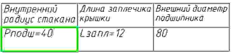 Рис. 23. Результат внесения изменений в режиме быстрого редактирования