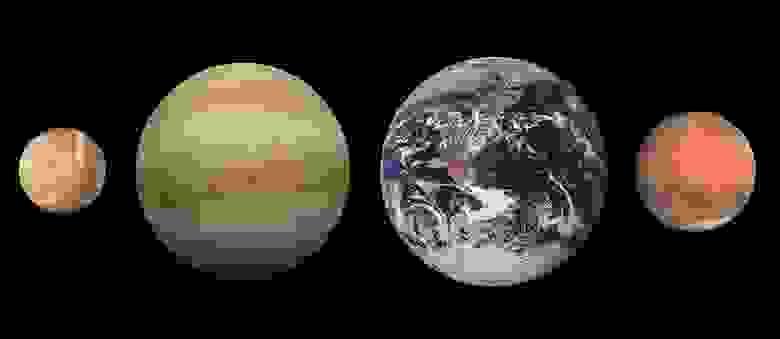 Планеты Земной группы. Слева направо: Меркурий, Венера, Земля, Марс