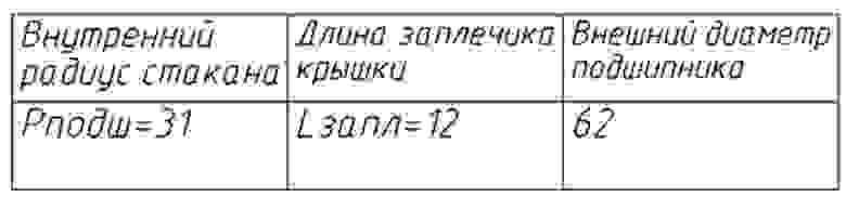 Рис. 21. Расположение страниц таблицы в одну строку