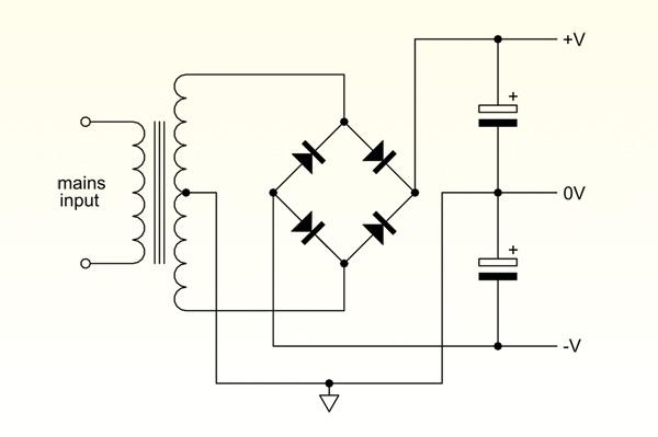Рис.3. Принципиальная схема двухполупериодного источника питания, состоящего из понижающего трансформатора, двухполупериодного мостового выпрямителя и двух резервуарных конденсаторов.