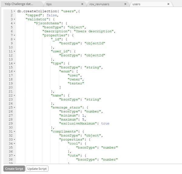 Автоматически сгенерированный валидатор JSON-схем