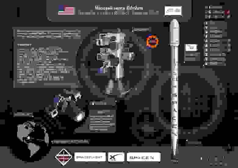 Инфографика текущего запуска Falcon 9/Transporter-1