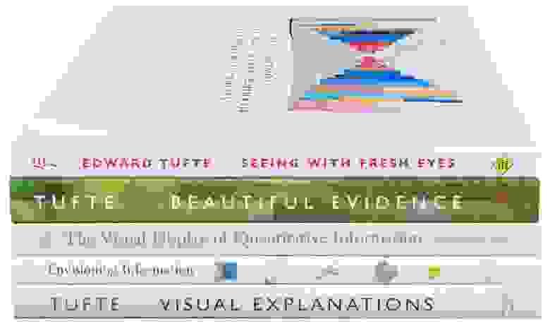 Книги Э. Тафти о данных