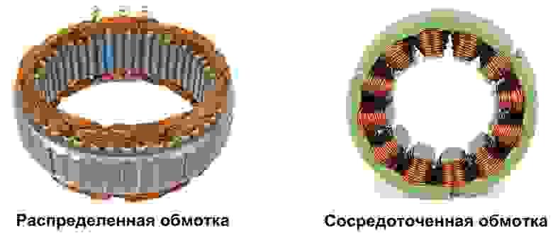 Рисунок 1. Конструкции статорных обмоток