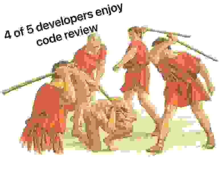 Code review — это процесс проверки кода, поиска ошибок в нем и способов их исправления
