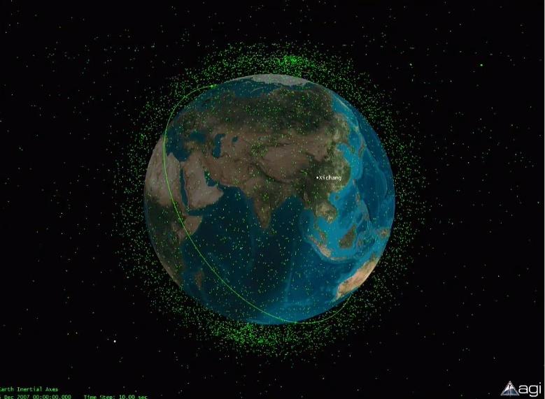 Объекты космического мусора, образовавшиеся в результате взрыва «Фэнъюнь 1C»