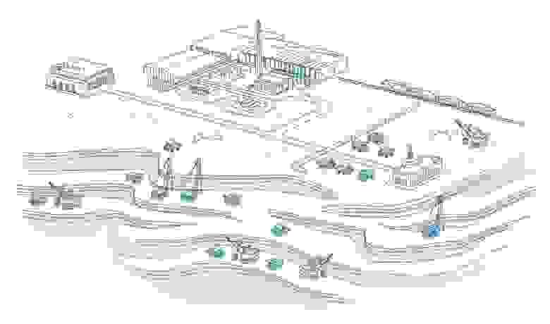 Вот так иллюстратор схематично видит краешек нашего карьера и производственные площадки: фабрику обогащения и фабрику окомкования руды