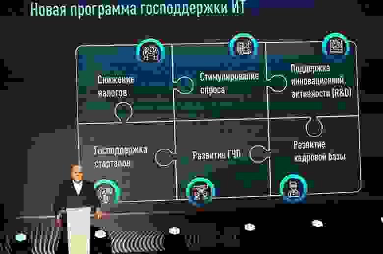 Премьер Михаил Мишустин презентует меры поддержки IT / D-Russia