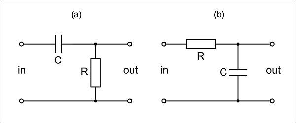 Рис. 2. RC-фильтр первого порядка верхних (2a) и нижних (2b) частот.