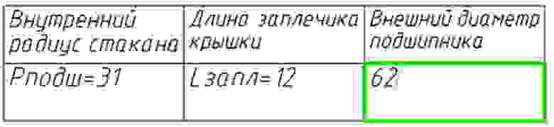 Рис. 22. Активация режима быстрого редактирования таблицы