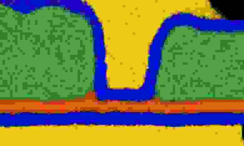 Транзисторы в бесконденсаторной памяти DRAM, разработанные исследователями из США, включают полупроводник из легированного вольфрамом оксида индия [оранжевый], верхние и нижние затворы из палладия (желтые), никелевые электроды истока и стока [зеленые] и диэлектрики из оксида гафния [синие].