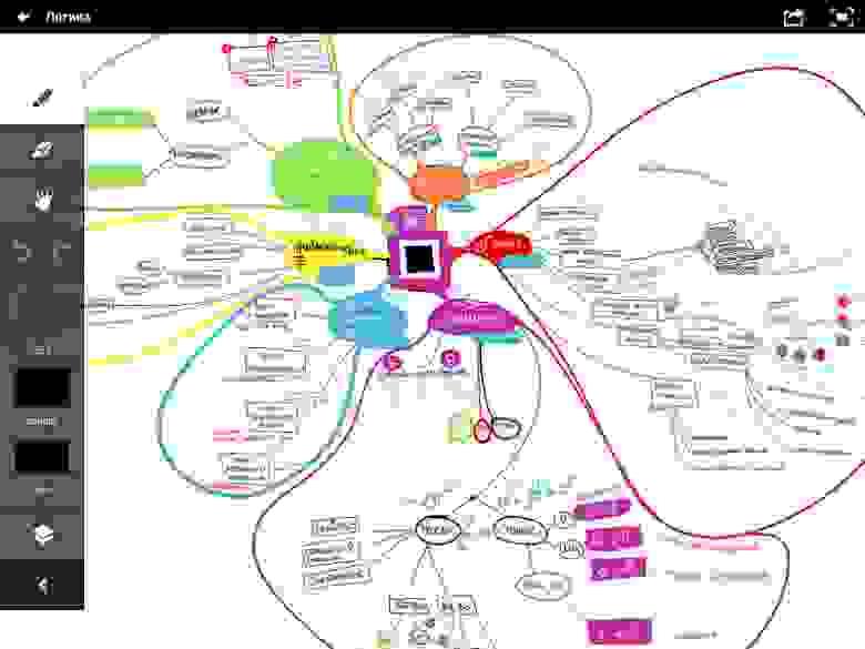 MM_logic_map