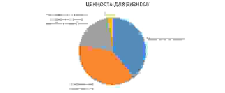 esn-infographics_businessvalue.jpg