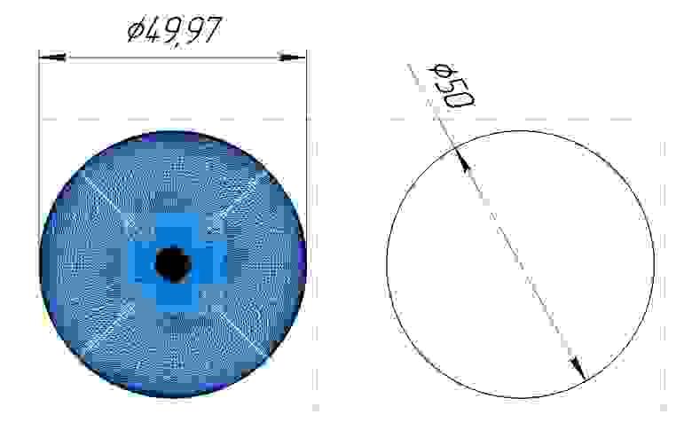 Проецирование шара на плоскость