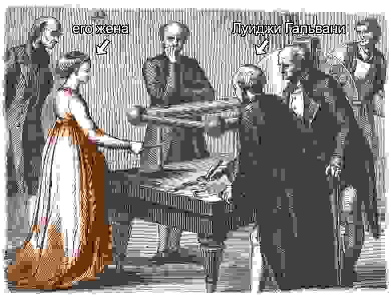 Жена Луиджи Лючия была его ассистентом при проведении научных демонстраций.
