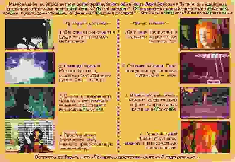 Наглядное сравнение аниме «Призрак в доспехах» и фильма «Пятый элемент»