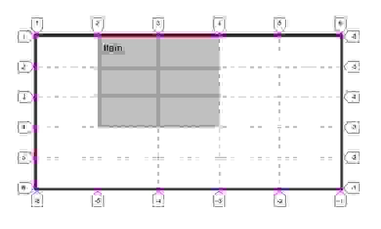 Понимание CSS Grid (2 часть): Grid-линии