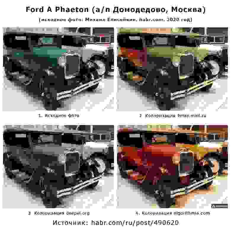 Колоризация автомобиля Ford A Phaeton